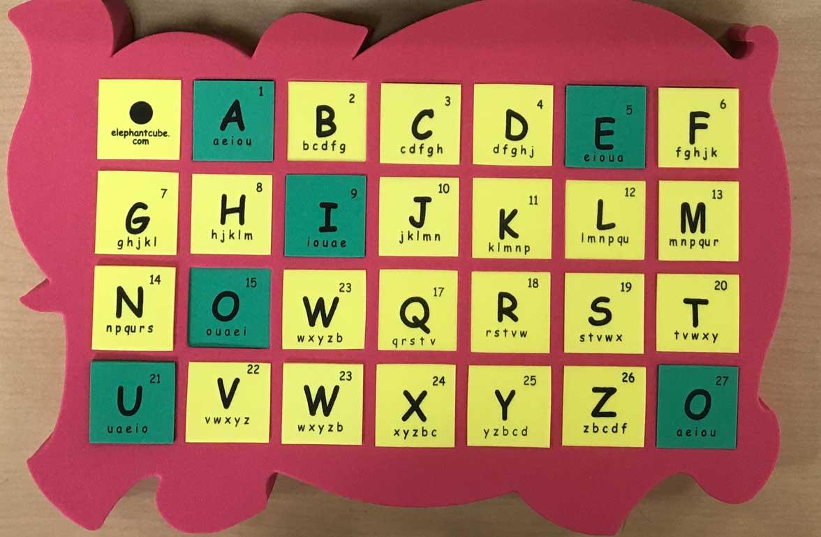國小兒童 英語學習 益智玩具